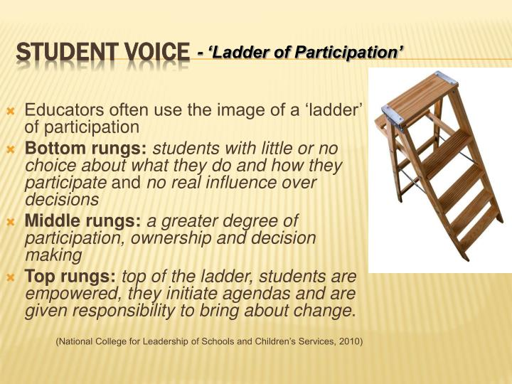 Educators often use the image of a 'ladder' of participation