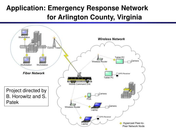 Application: Emergency Response Network