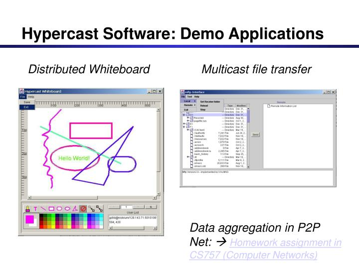 Hypercast Software: Demo Applications