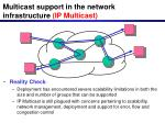 multicast support in the network infrastructure ip multicast