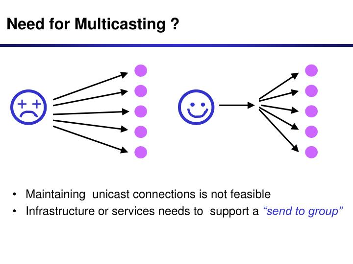 Need for Multicasting ?