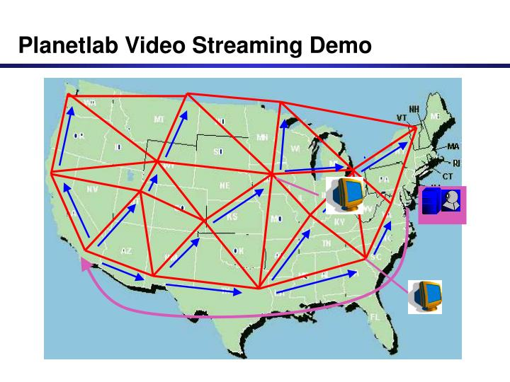 Planetlab Video Streaming Demo