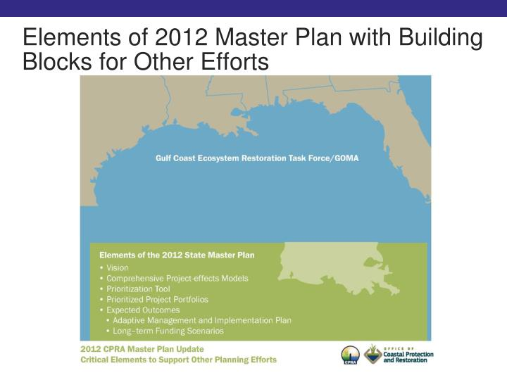 Elements of 2012 Master Plan with Building Blocks for Other Efforts
