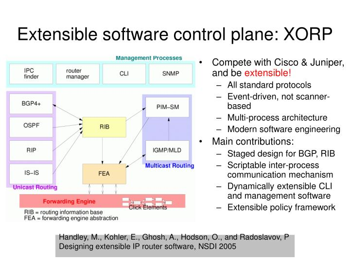 Extensible software control plane: XORP