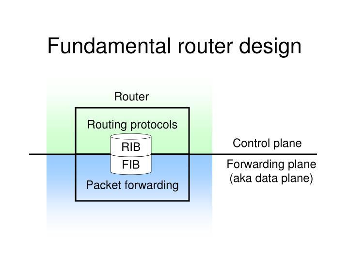 Fundamental router design