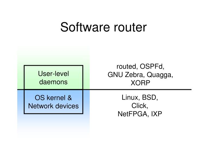 Software router