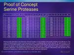 proof of concept serine proteases