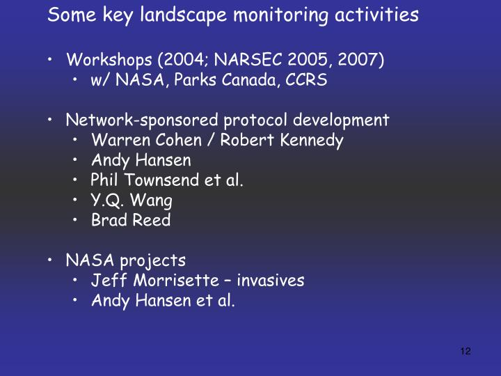 Some key landscape monitoring activities
