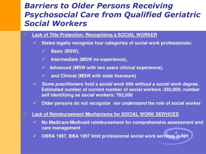 Lack of Title Protection: Recognizing a SOCIAL WORKER