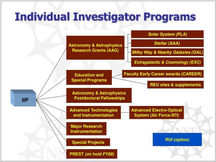 Individual Investigator Programs
