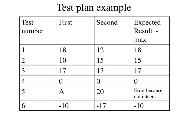 Test plan example