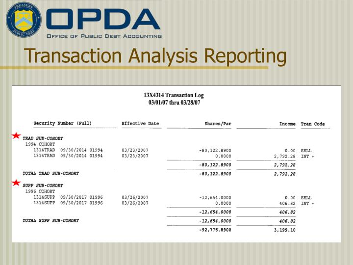 Transaction Analysis Reporting