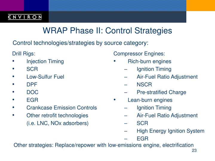 WRAP Phase II: Control Strategies