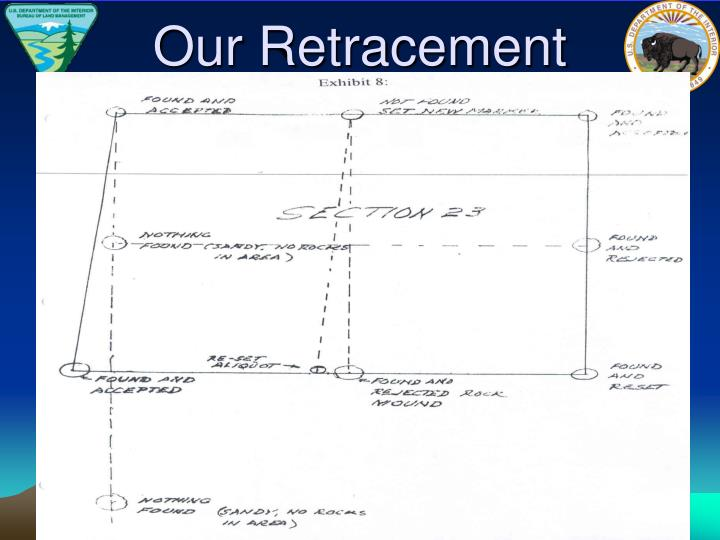 Our Retracement
