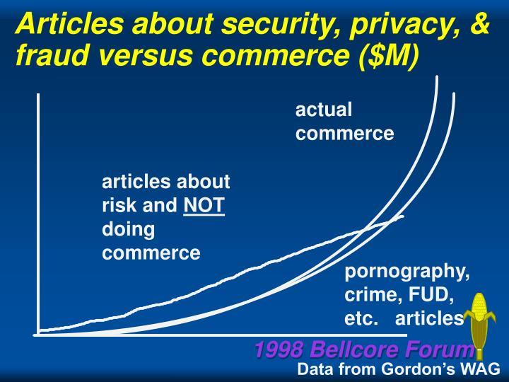 actual commerce