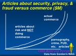 articles about security privacy fraud versus commerce m