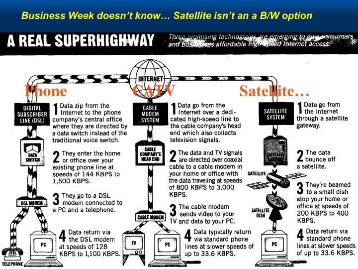 Business Week doesn't know… Satellite isn't an a B/W option