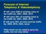 forecast of internet telephony videotelephony