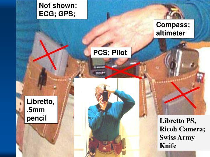 Not shown: ECG; GPS;