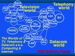the worlds of tv telephony datacom a k a computing internet