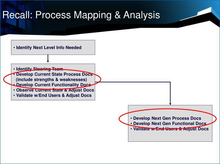 Recall: Process Mapping & Analysis