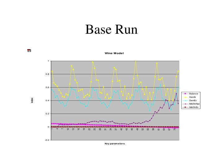 Base Run