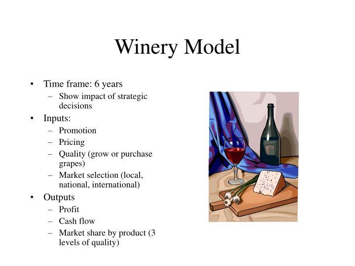 Winery Model