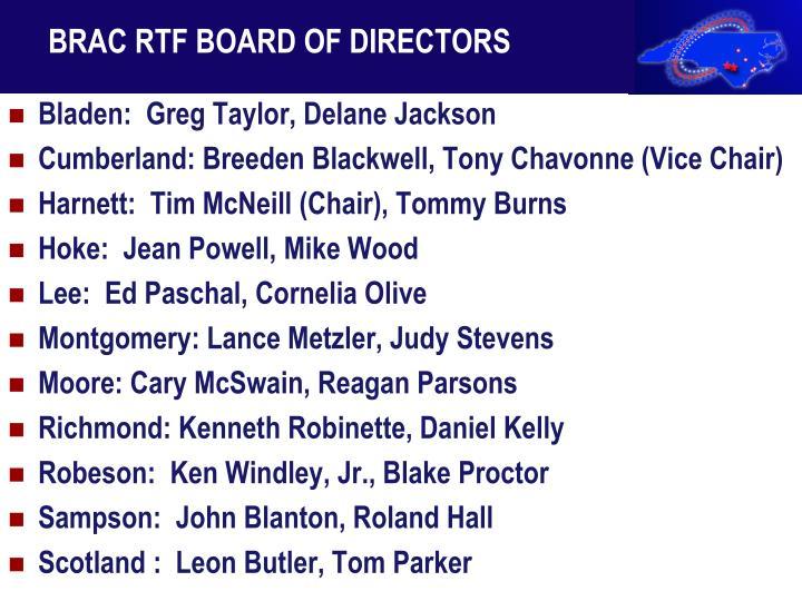 BRAC RTF BOARD OF DIRECTORS