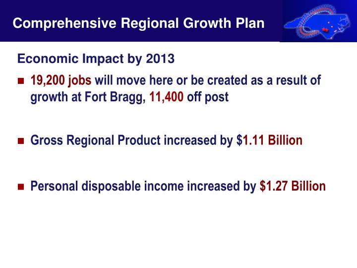 Comprehensive Regional Growth Plan