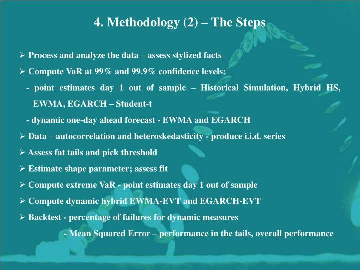 4. Methodology (2) – The Steps