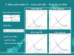 5 data and results 5 assess fat tails mean excess plot