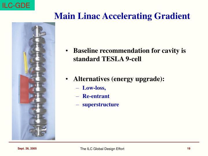 Main Linac Accelerating Gradient