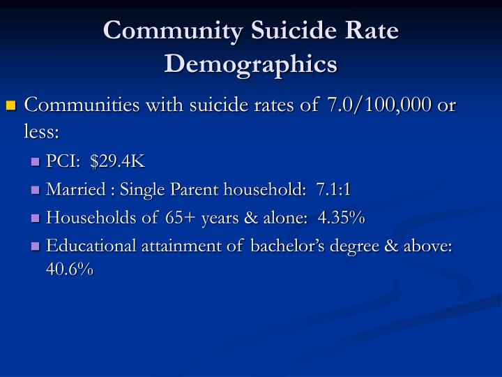 Communities with suicide rates of 7.0/100,000 or less: