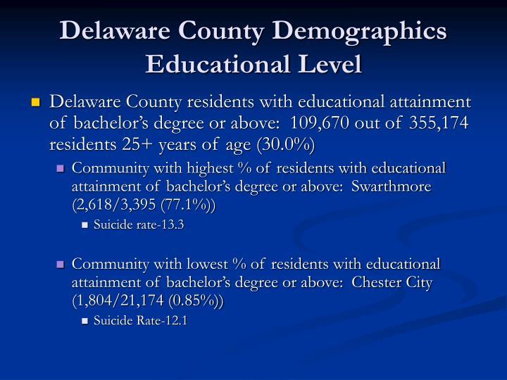 Delaware County Demographics  Educational Level