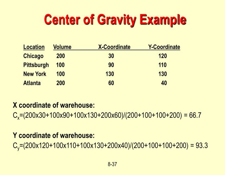 Center of Gravity Example