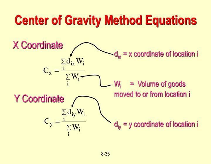Center of Gravity Method Equations