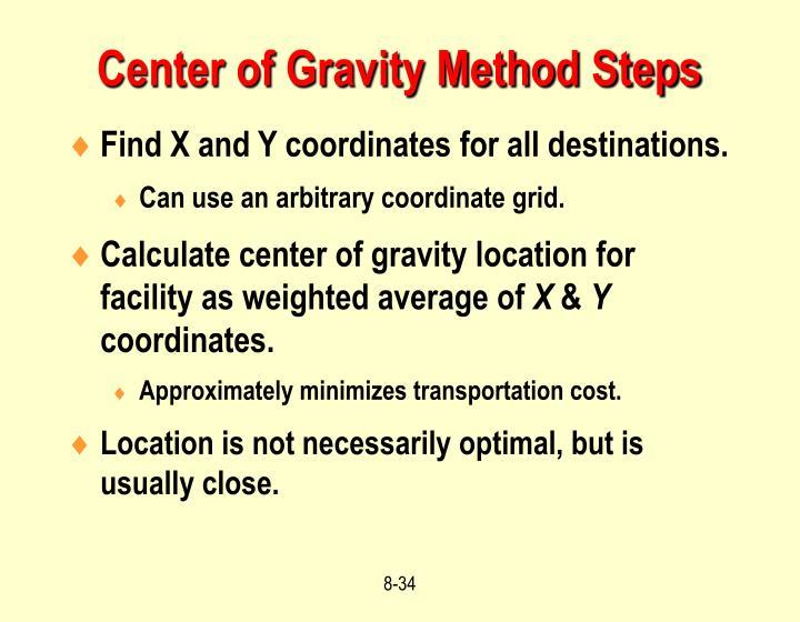 Center of Gravity Method Steps