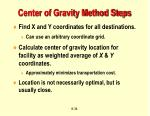 center of gravity method steps