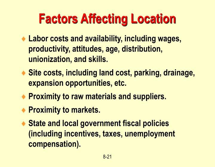 Factors Affecting Location