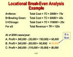 locational break even analysis example1