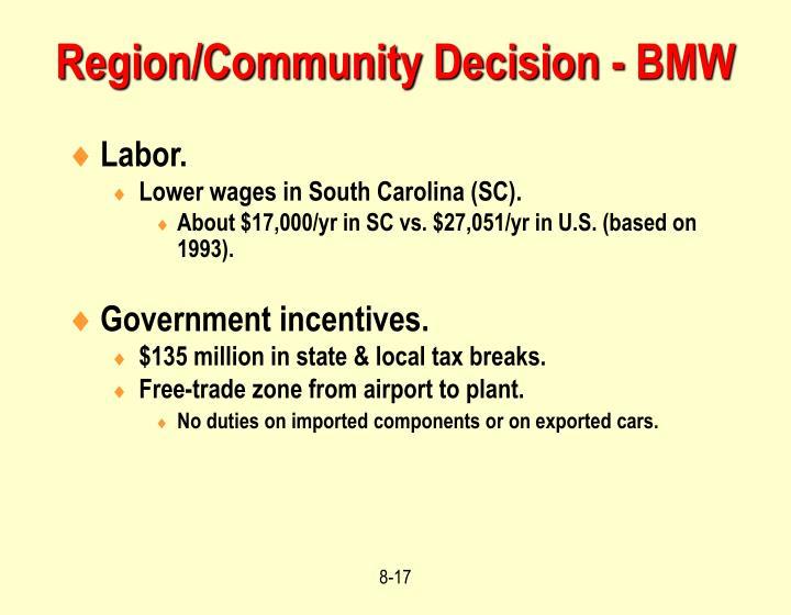 Region/Community Decision - BMW