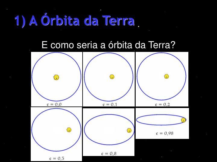 1) A Órbita da Terra