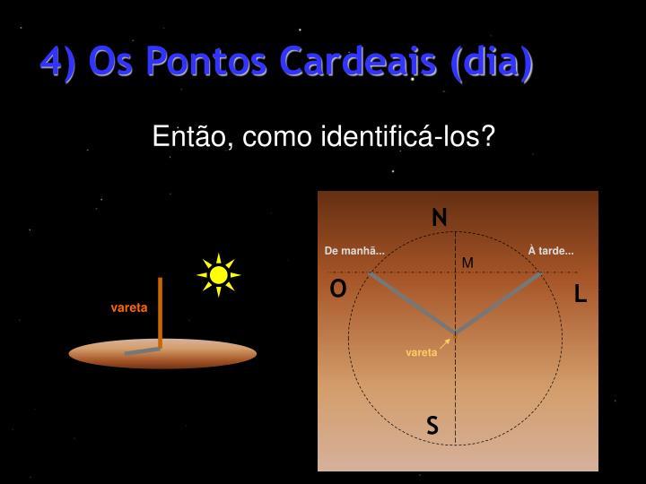 4) Os Pontos Cardeais (dia)