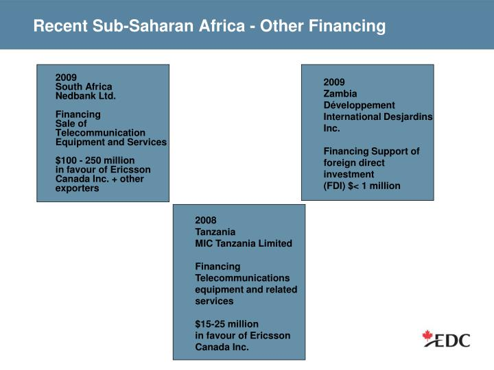 Recent Sub-Saharan Africa - Other Financing