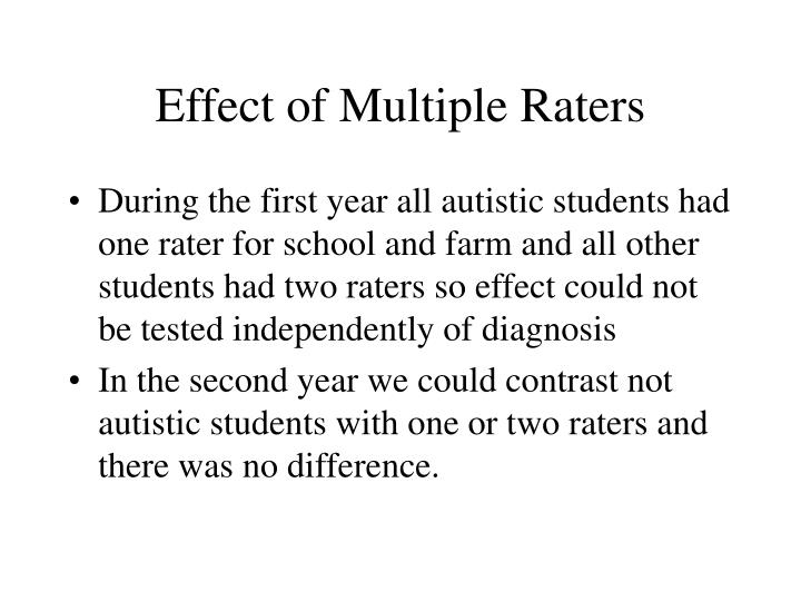 Effect of Multiple Raters