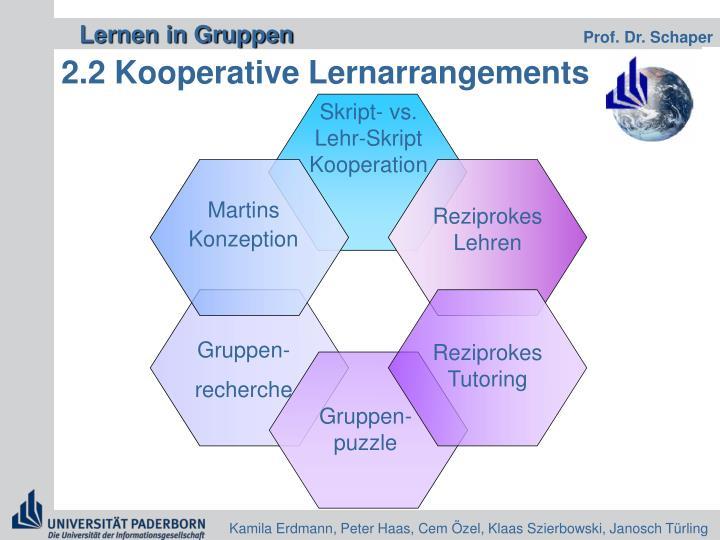 2.2 Kooperative Lernarrangements