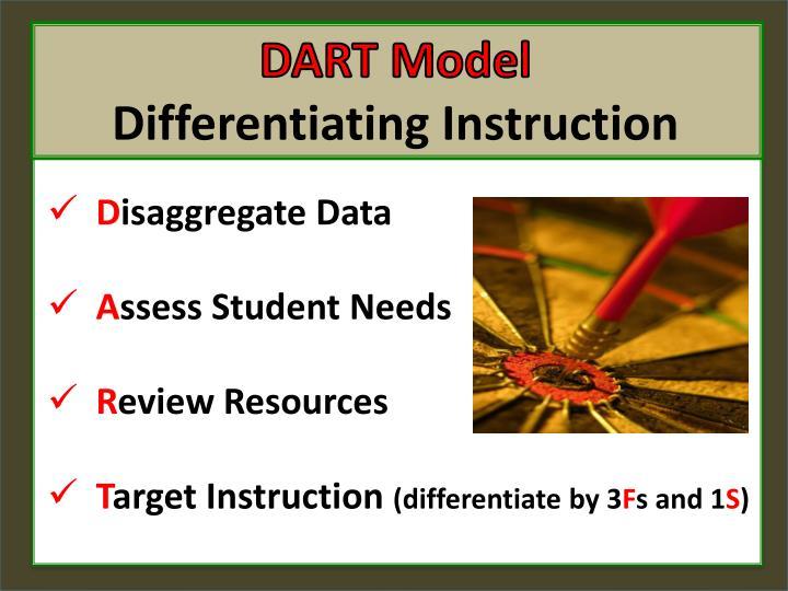 DART Model