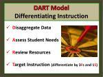 dart model differentiating instruction