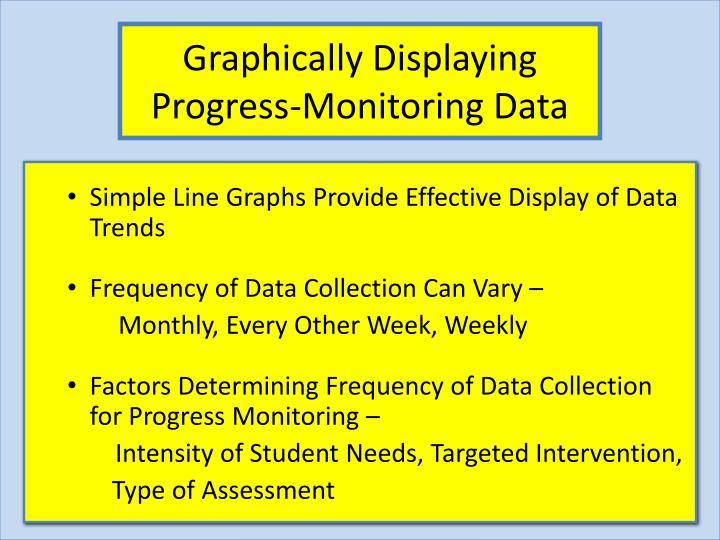 Graphically Displaying Progress-Monitoring Data