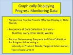 graphically displaying progress monitoring data